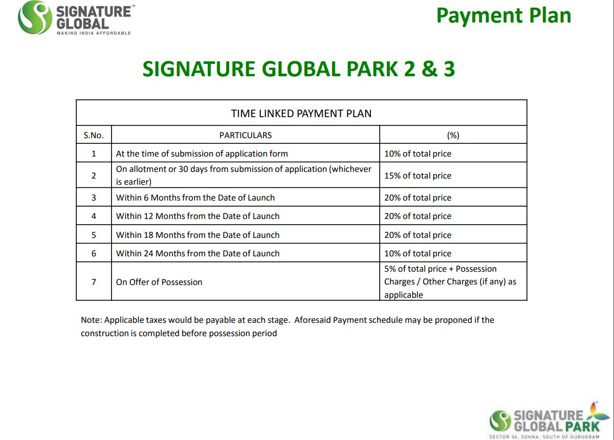 Signature Park Payment Plan